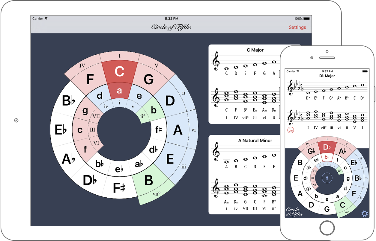 Image Result For Music Theory Learning App